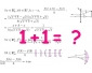 Cours particuliers de maths, physique et chimie...